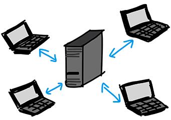 Servidors per pàgines web